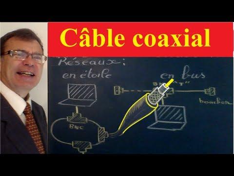Supports de transmission des réseaux (2) Câble coaxial et résumé de cours