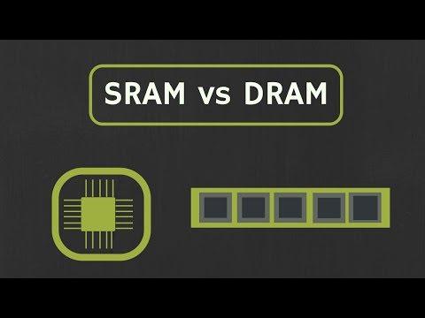 SRAM vs DRAM : How SRAM Works? How DRAM Works? Why SRAM is faster than DRAM?