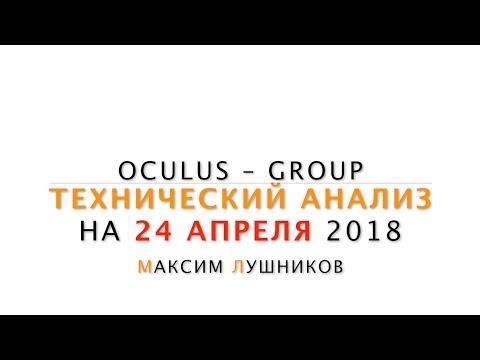 Технический обзор рынка Форекс на 24.04.2018 от Максима Лушникова | ОСULUS - Grоuр - DomaVideo.Ru