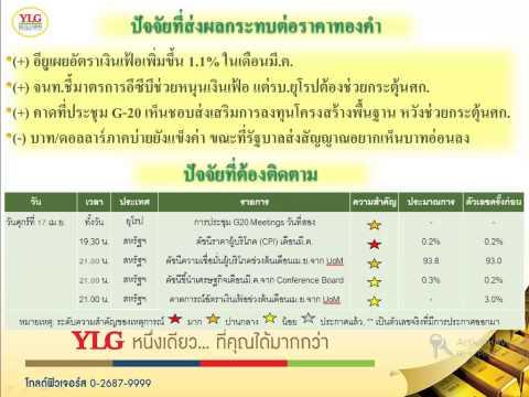YLG NightUpdate 17-04-15