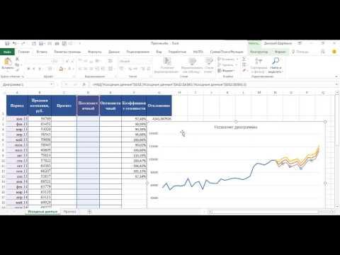 Простой прогноз продаж в Excel с учетом сезонности