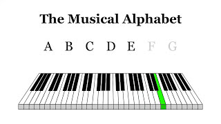 Download Lagu Music Theory Education - Musical Alphabet Mp3