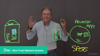 Episode 2 - Private Access | Forcepoint Game Plan