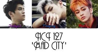 NCT 127 (Taeyong, Jaehyun & Mark) 'Mad City' from the 1st mini album 'NCT #127' Taeyong & Mark contributed to the lyrics.