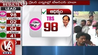 GHMC Results | TRS Leading In First Phase Counting