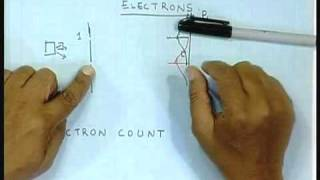 Lecture - 34 Wave - Particle Duality