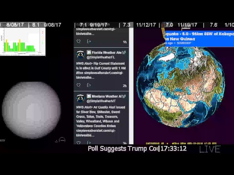 News Earthquakes Space Weather Storm Warnings Tornado Watches Wild Fire Volcano Solar Wind_Nap videók