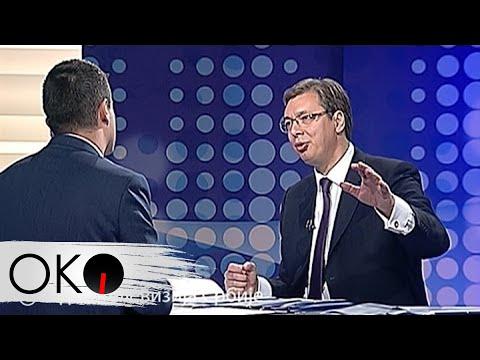 Oko intervju: Aleksandar Vučić