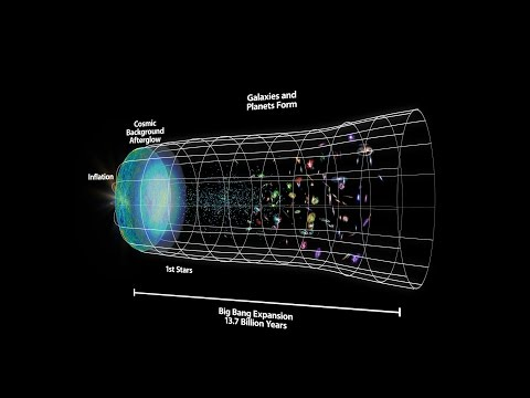 inflation - the physics world was rocked by a discovery that may shed light on the wild birth of our universe. Using the BICEP2 telescope at the South Pole, scientists h...