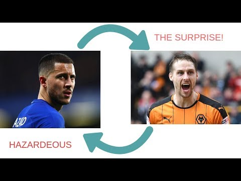 Football Highlight-match day- Wolves Vs Chelsea 2-1 Goals (5/12/2018)