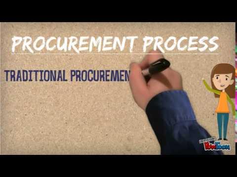Understand Procurment and E-Procurement