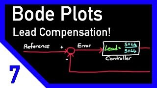 Designing a Lead Compensator with Bode Plot