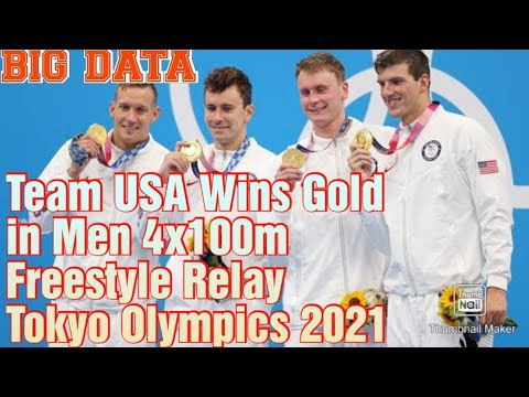 Team USA Wins Gold in Men 4x100m Freestyle Relay Swimmning Tokyo Olympics 2021