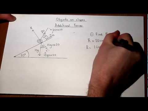 Newton  's Law: Modellierung von Objekten auf Pisten Teil 2 - Mechanik 1 A-Level Mathematik