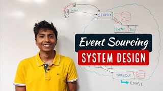 System Design: What's an Event Driven System?