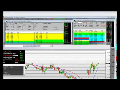"""Direct Access Trading Software"" Day Trading Platform for [Stock Traders]"