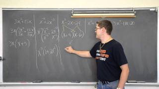 Factoring Overview