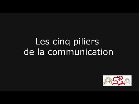 Les cinq concepts de la communication