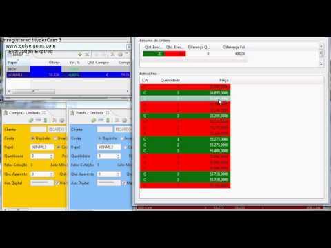 Day Trade Ao vivo Mini Indice + 830 Pts apenas com 3 contratinho$$$$ (видео)