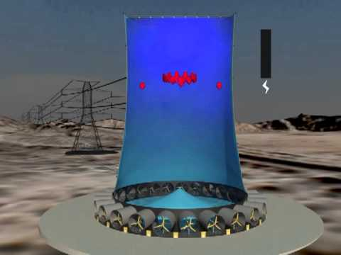 Solar Wind Energy Tower Demonstration_Best sun videos ever