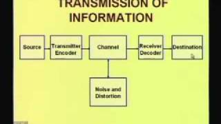 4 - Concept Of Information - I