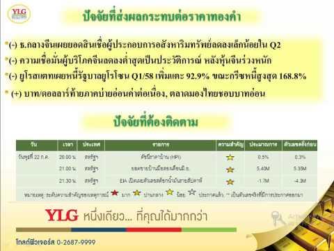 YLG NightUpdate 22-07-15