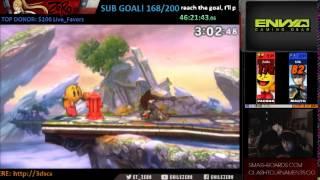 Pacman Analysis- ZeRo