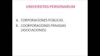 Umh1191sp 2013-14 Lec 2.3. El Sujeto De Derecho III