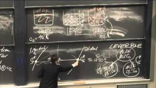 Lec 34 | MIT 3.091SC Introduction To Solid State Chemistry, Fall 2010