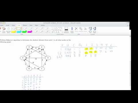 In a nutshell: Dijkstra's Short Path Algorithm Example.mp4