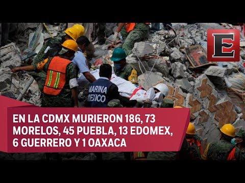 Se incrementa a 324 el número de muertos por sismo de 7.1