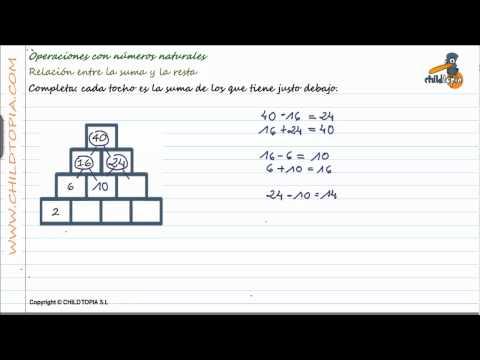 Vídeos Educativos.,Vídeos:Operaciones números naturales 1
