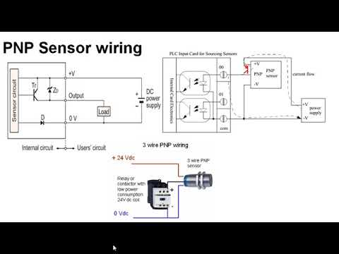 Inductive Sensor Wiring Tutorial | Hot Videos 2018