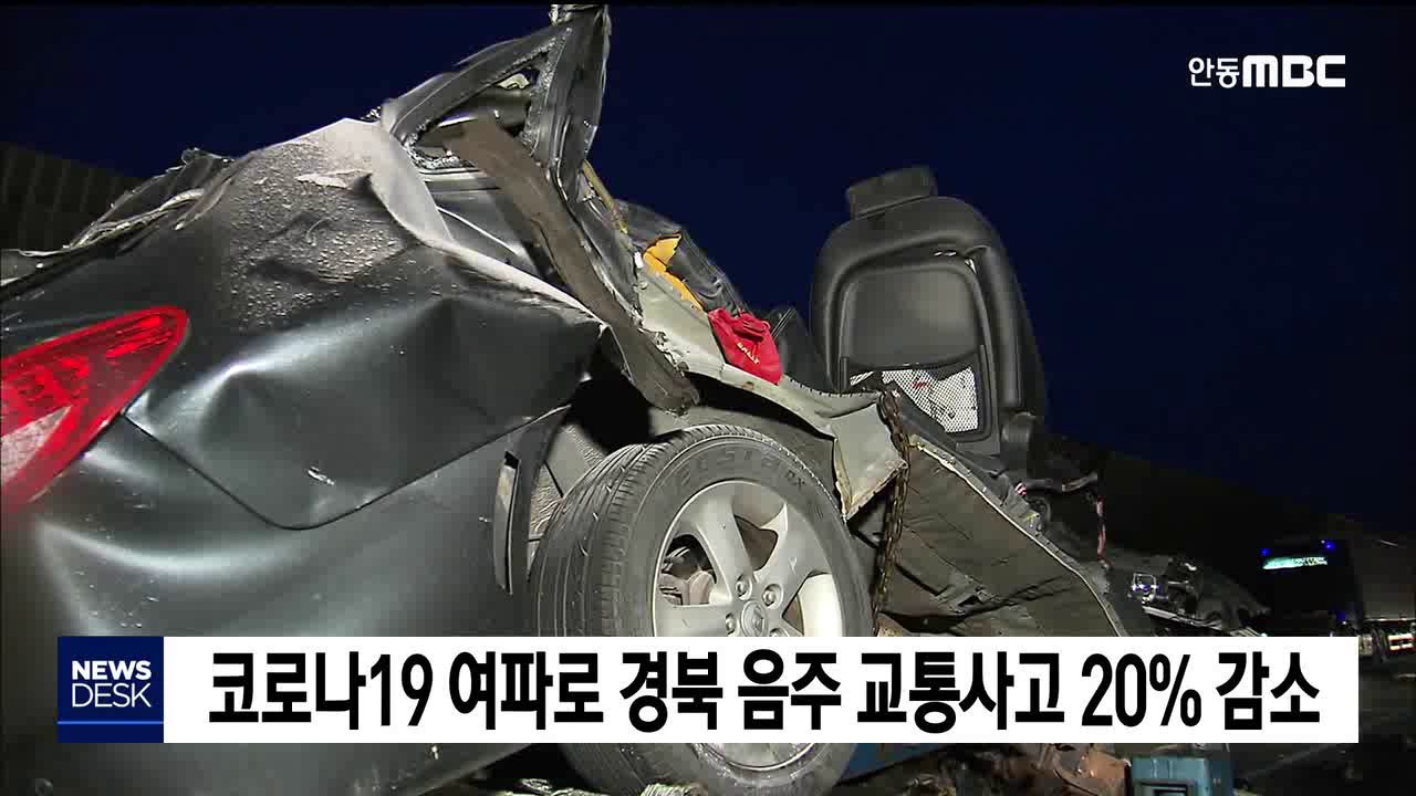 코로나19 여파로 경북 음주 교통사고 20% 감소