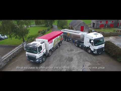 Glanbia Ireland Loyalty Scheme   A five-year Milk & Feed volatility tool