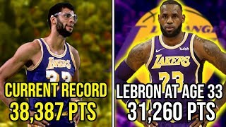 Video Just How Close Is Lebron To BREAKING The All-Time Scoring Record? MP3, 3GP, MP4, WEBM, AVI, FLV Desember 2018