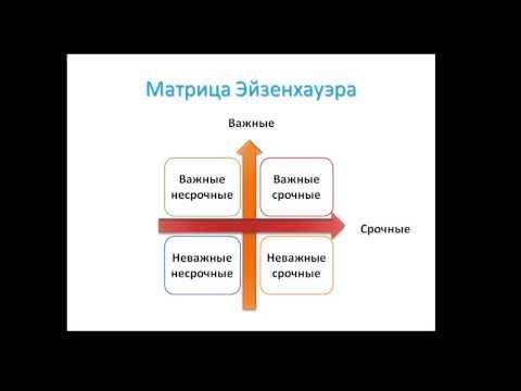1 урок. Тайм-менеджмент. Матрица Эйзенхауэра и метод \