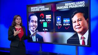 Download Video Jokowi vs Prabowo Episode 2 di Pilpres 2019 MP3 3GP MP4