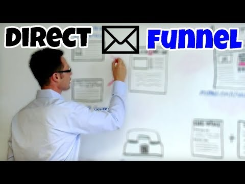 Real Estate Investing 101 Direct Mail Funnel