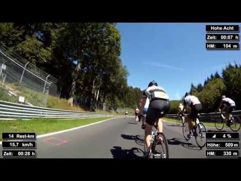 Indoor Cycling Training: Rad am Ring - Startrunde (Nürburgring/Deutschland) - in full length!