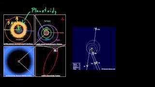 Skale długości w Układzie Słonecznym