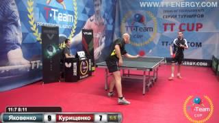 Яковенко А. vs Курищенко Ю.