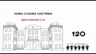 Судова реформа: оновлення системи