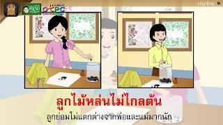 สื่อการเรียนการสอน เรียนรู้คำศัพท์จากออมไว้กำไรชีวิต ป.4 ภาษาไทย