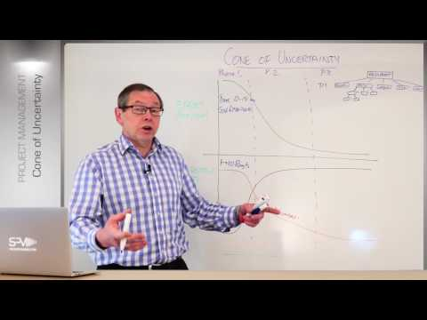 Project Management: The Cone of Uncertainty - Estimating in Projects