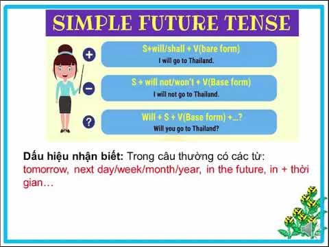 Tiếng anh 7 | Tuần 1 - Giới thiệu bộ môn và ôn tập các thì trong tiếng anh
