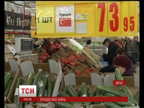 Росія починає офіційно забороняти турецькі продукти