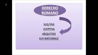 Umh1191 2013-14 Lec000 Nociones Básicas Del Derecho Romano