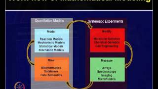 Mod-08 Lec-08 Proteomics and Systems Biology