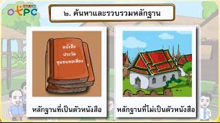 สื่อการเรียนการสอน การสืบค้นเหตุการณ์ในชุมชน ป.3 สังคมศึกษา